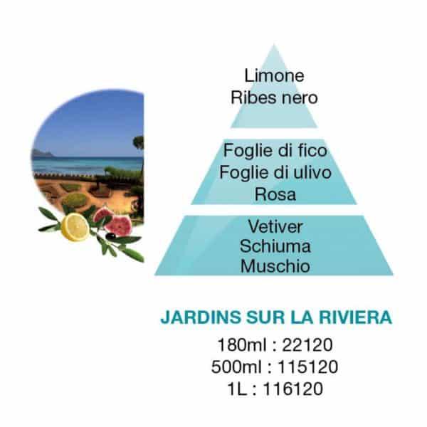 Lampe Berger - Giardini della Riviera (Jardins sur la Riviera) Flacone 500 ml - Candlestore.eu