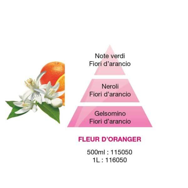 Maison Berger - Fleur d'Oranger - Ricarica Di Profumo Per Lampada Catalitica 500ml - Candlestore.eu
