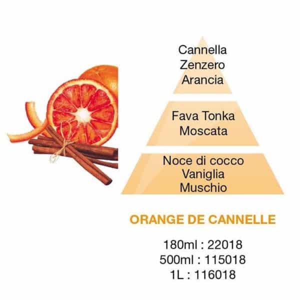 Lampe Berger- Arancia e Cannella (Orange de Cannelle) Ricarica Flacone 500 ml - Candlestore.eu